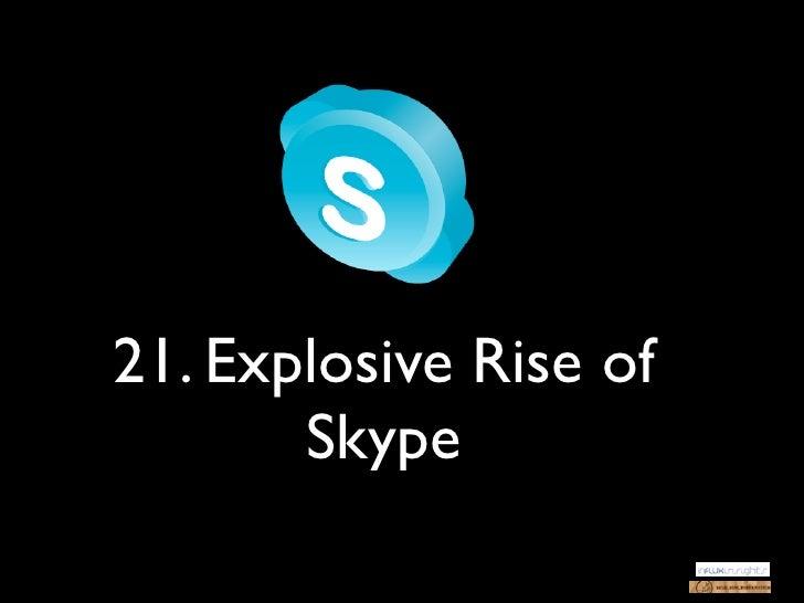 21. Explosive Rise of       Skype