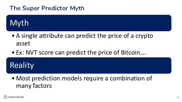 Nash crypto price