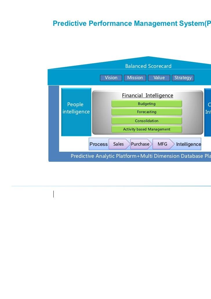 Predictive Performance Management System(PM 2.0)                               Balanced Scorecard                  Vision ...