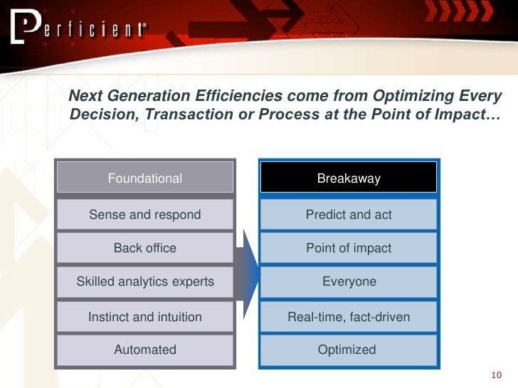Next Generation Efficiencies come from Optimizing Every Decision, Transaction or Process at the Point of Impact…         F...