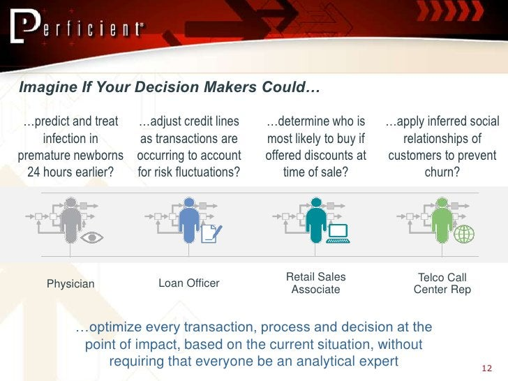 Imagine If Your Decision Makers Could…   …predict and treat …adjust credit lines     …determine who is       …apply inferr...