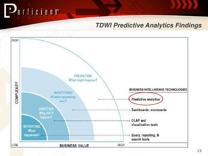 TDWI Predictive Analytics Findings                                     15