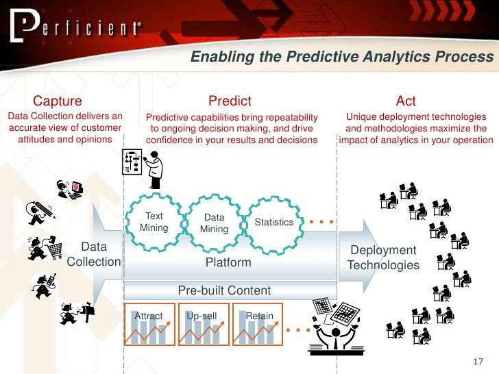 Enabling the Predictive Analytics Process       Capture                                   Predict                         ...