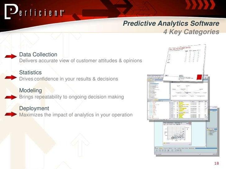 Predictive Analytics Software                                                             4 Key Categories   Data Collecti...