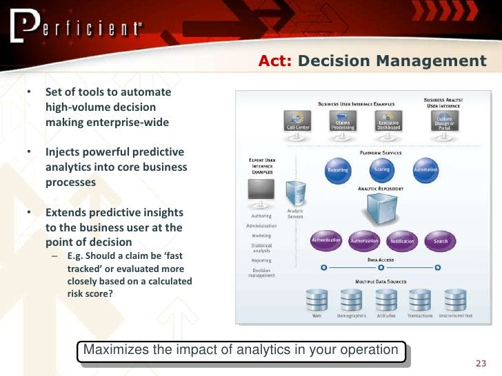 Act: Decision Management •   Set of tools to automate     high-volume decision     making enterprise-wide  •   Injects pow...