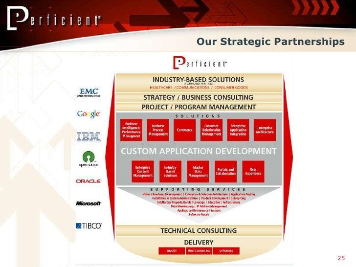 Our Strategic Partnerships                             25