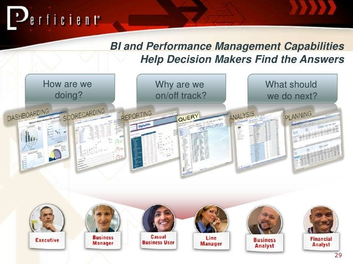 BI and Performance Management Capabilities                    Help Decision Makers Find the Answers  How are we           ...