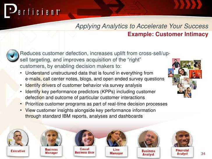 Applying Analytics to Accelerate Your Success                                                       Example: Customer Inti...