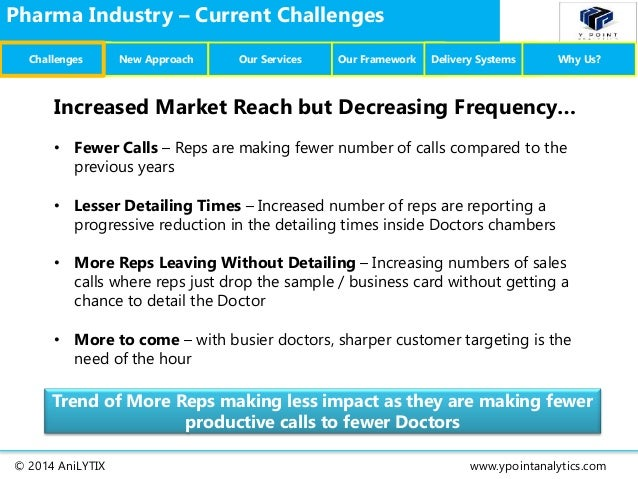 retail pharmaceutical industry and its challenges And regulation issues in the pharmaceutical industry, which was held  the  manufacturers, wholesalers, retailers and prescribing physicians.