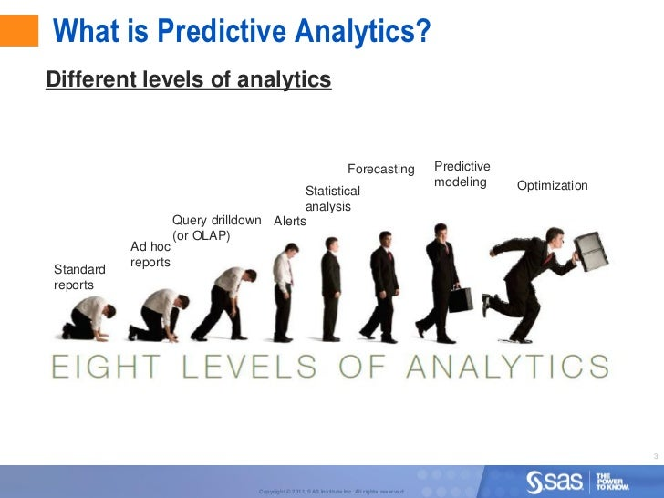statistical analysis for research Market research analysts study market conditions to those with a strong quantitative background in statistical and data analysis or related work experience will.
