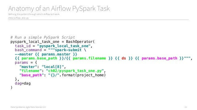 Spark Submit Airflow Example