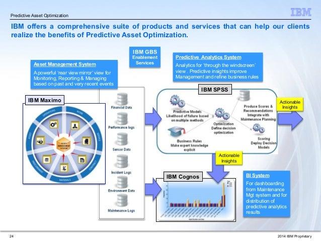 Predictive Asset Optimization Advanced Analytics