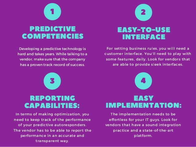PREDICTIVE COMPETENCIES Developing a predictive technology is hard and takes years. While talking to a vendor, make sure t...