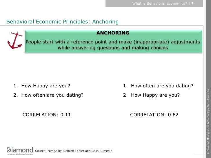 Behavioral Economics Dating