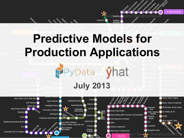 Predictive Models for Production Applications July 2013