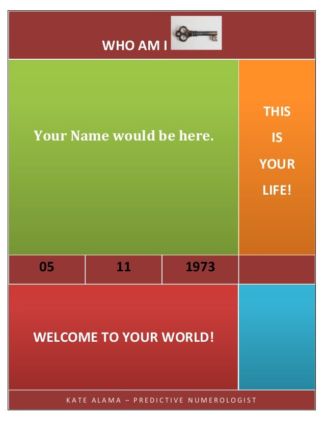 WHO AM I                                            THISYour Name would be here.                     IS                   ...