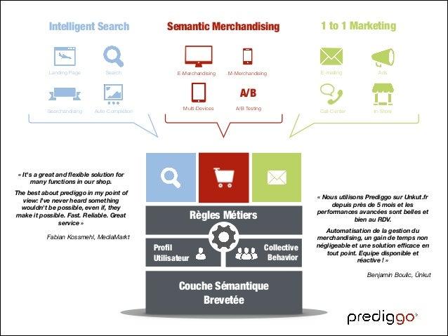 Couche Sémantique Brevetée Profil Utilisateur Règles Métiers Collective Behavior Landing Page Search Auto-ComplétionSearcha...