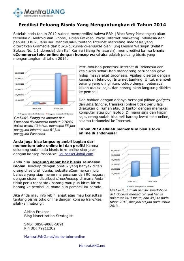 Prediksi Peluang Bisnis Yang Menguntungkan di Tahun 2014 Setelah pada tahun 2012 sukses memprediksi bahwa BBM (BlackBerry ...