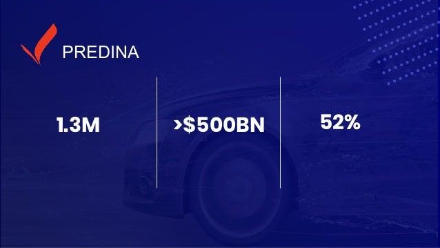 PREDINA 52%1.3M >$500BN