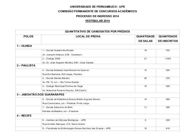 UNIVERSIDADE DE PERNAMBUCO - UPE COMISSÃO PERMANENTE DE CONCURSOS ACADÊMICOS PROCESSO DE INGRESSO 2014 VESTIBULAR 2014  QU...