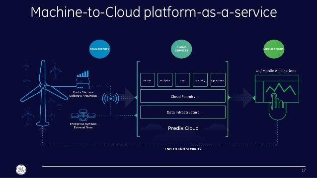 Machine-to-Cloud platform-as-a-service 17