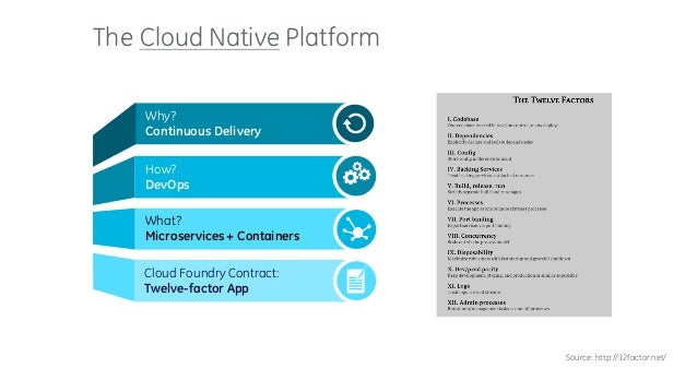 The Cloud Native Platform Source: http://12factor.net/ Why? Continuous Delivery How? DevOps What? Microservices + Containe...
