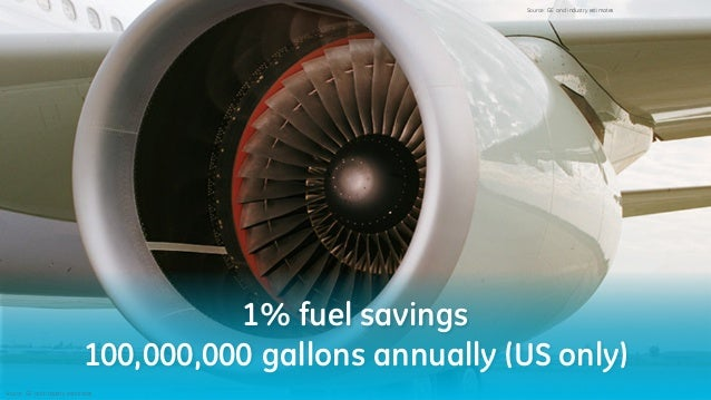 Confidential.Not to be copied, distributed,or reproduced without prior approval. 1% fuel savings 100,000,000 gallons annua...