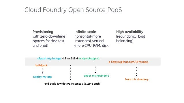 Cloud Foundry Open Source PaaS cf push my-iot-app -i 2 -m 512M -n my-iot-app-v1 -p https://github.com/CF/nodejs- buildpack...