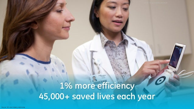 Title or Job Number   XX Month 201XGE BusinessUnit Name 4 1% more efficiency 45,000+ saved lives each year Source: GE and ...