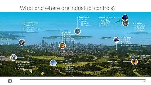 Confidential.Not to be copied, distributed,or reproduced without prior approval. What and where are industrial controls? 4...