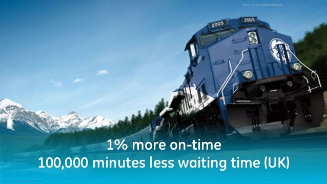 Title or Job Number   XX Month 201XGE BusinessUnit Name 5 1% more on-time 100,000 minutes less waiting time (UK) Source: G...