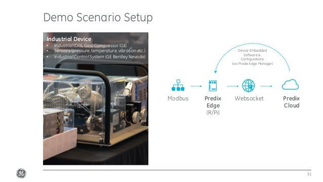 Confidential.Not to be copied, distributed,or reproduced without prior approval. Demo Scenario Setup 51 Predix Edge (R/Pi)...