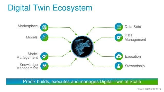 E1 Building The Digital Twin Predix Transform 2016