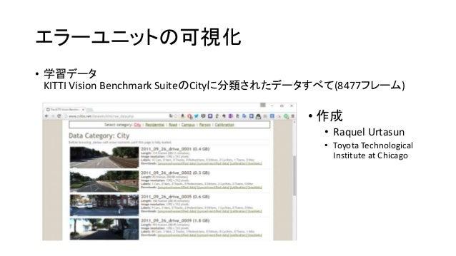 エラーユニットの可視化 • 学習データ KITTI Vision Benchmark SuiteのCityに分類されたデータすべて(8477フレーム) • 作成 • Raquel Urtasun • Toyota Technological I...