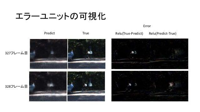 エラーユニットの可視化 327フレーム目 328フレーム目 Predict True Error Relu(True-Predict) Relu(Predict-True)