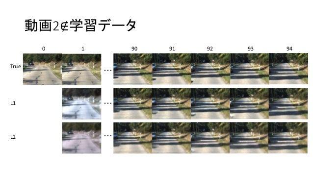 動画2∉学習データ 0 1 90 91 92 93 94 ・・・ True L1 L2 ・・・ ・・・