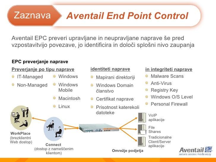 Aventail EPC  preveri upravljane in neupravljane naprave še pred vzpostavitvijo povezave, jo identificira in določi splošn...