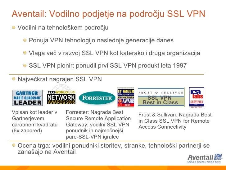 <ul><li>Vodilni na tehnološkem področju </li></ul><ul><ul><li>Ponuja VPN tehnologijo naslednje generacije danes </li></ul>...