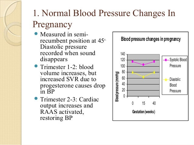 pregnancy induced hypertension and pre eclampsia Learn how to handle high blood pressure during pregnancy, which can lead to preeclampsia,  how is mild gestational hypertension or preeclampsia without severe.