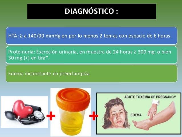 El simple alta presión sanguínea que gana clientes