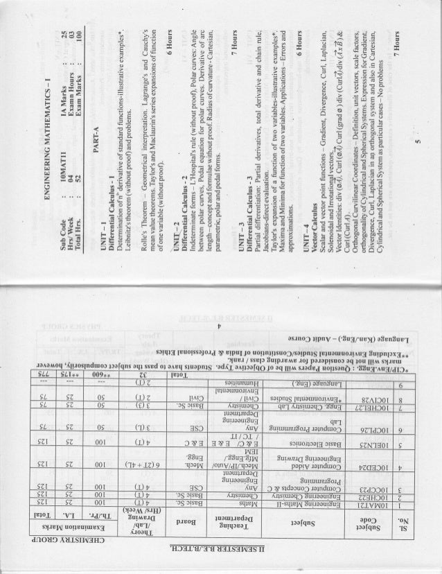 Chemistry and Physics (2010 Scheme) Syllabus Copies
