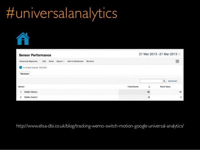 http://www.elisa-dbi.co.uk/blog/tracking-wemo-switch-motion-google-universal-analytics/#universalanalytics