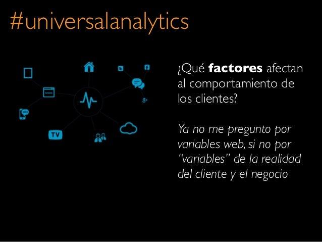 """¿Qué factores afectanal comportamiento delos clientes?Ya no me pregunto porvariables web, si no por""""variables"""" de la reali..."""