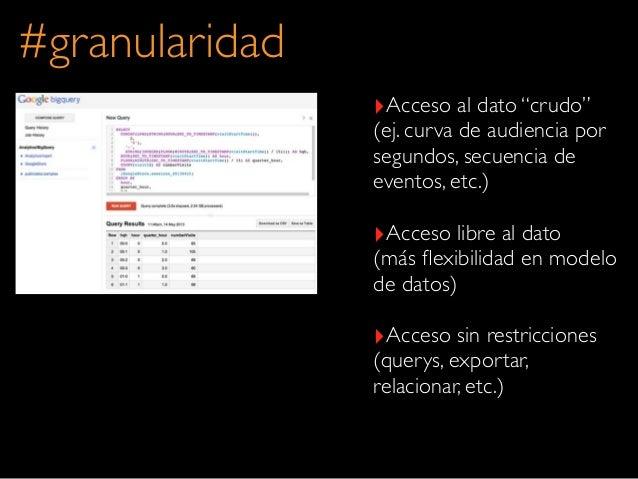 """‣Acceso al dato """"crudo""""(ej. curva de audiencia porsegundos, secuencia deeventos, etc.)‣Acceso libre al dato(más flexibilida..."""