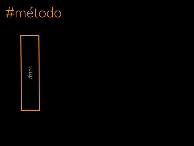 datos#método