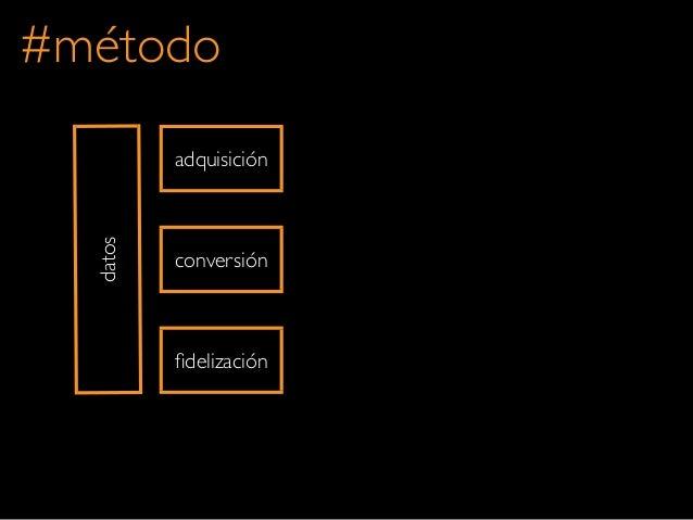 datosconversiónfidelizaciónadquisición#método