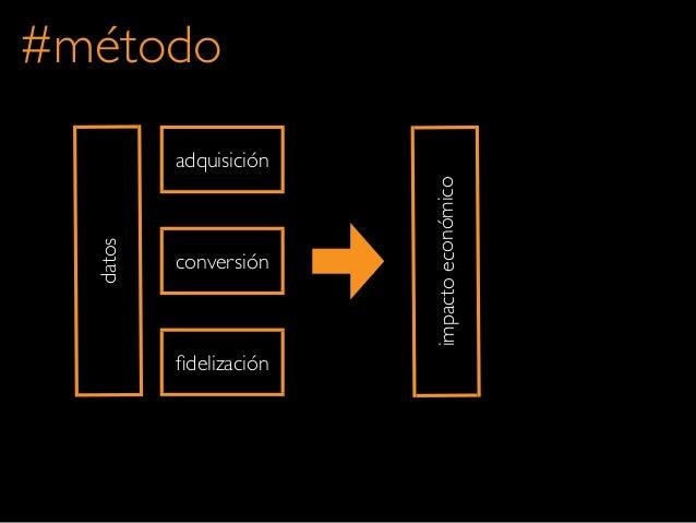 datosconversiónfidelizaciónadquisiciónimpactoeconómico#método