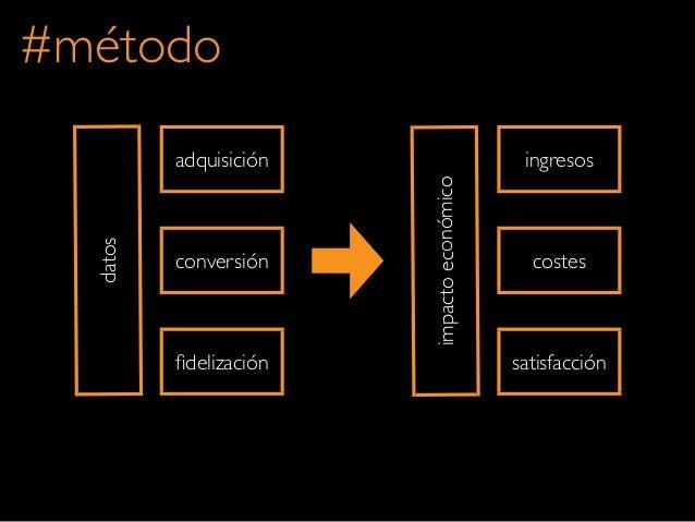 datosconversiónfidelizaciónadquisicióncostessatisfaccióningresosimpactoeconómico#método