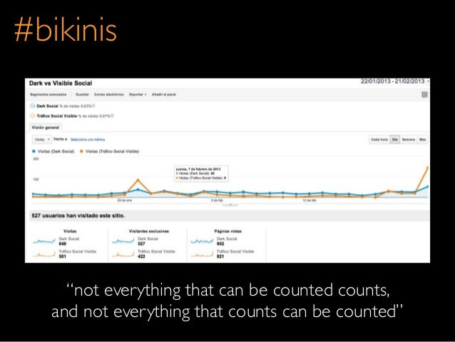 """""""not everything that can be counted counts,and not everything that counts can be counted""""#bikinis"""