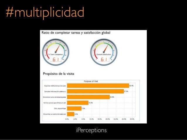 #multiplicidadiPerceptions